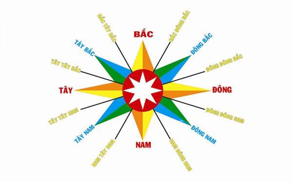 cách xác định hướng đông tây nam bắc