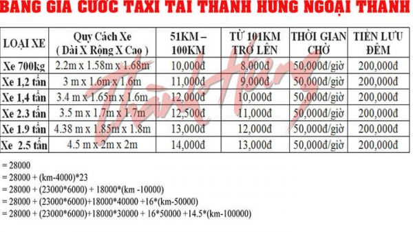 Bảng giá taxi tải Thành Hưng