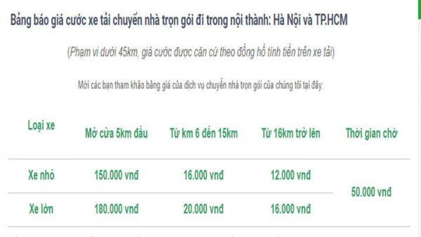 Bảng giá taxi tải 24h