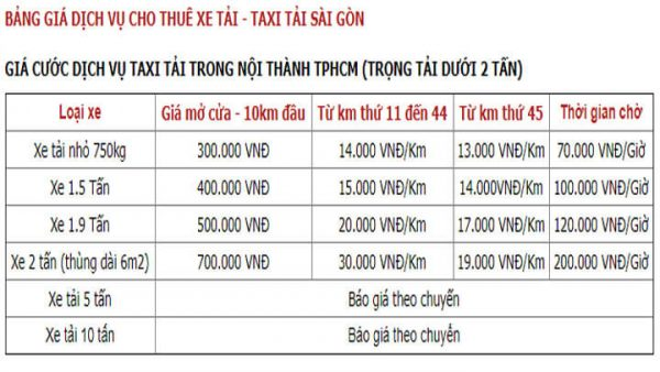 Bảng giá taxi tải Sài Gòn